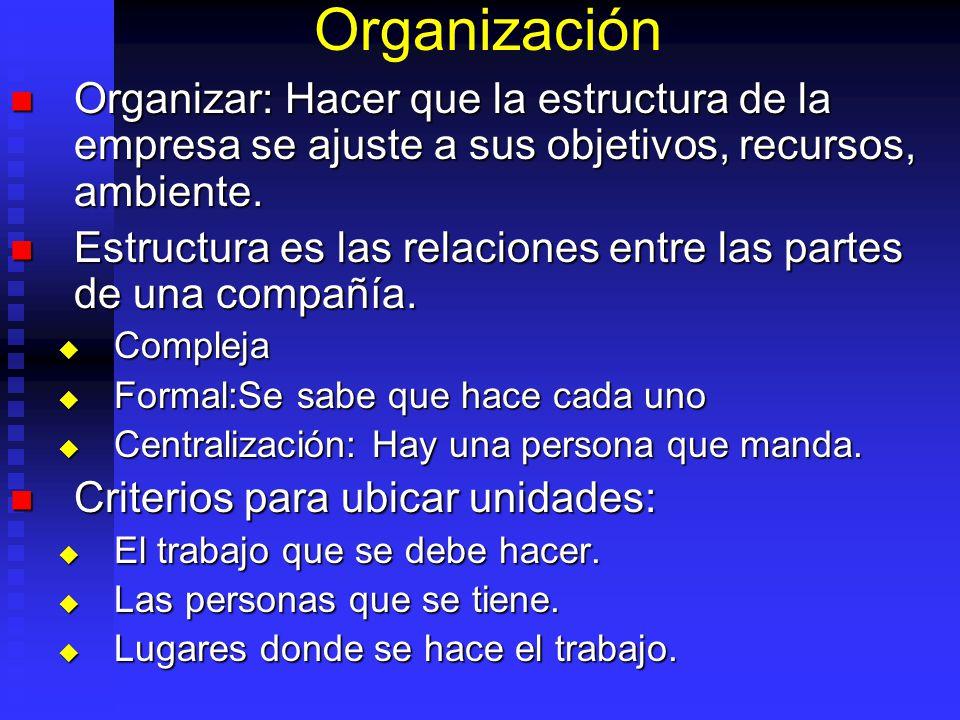 Organización Organizar: Hacer que la estructura de la empresa se ajuste a sus objetivos, recursos, ambiente. Organizar: Hacer que la estructura de la