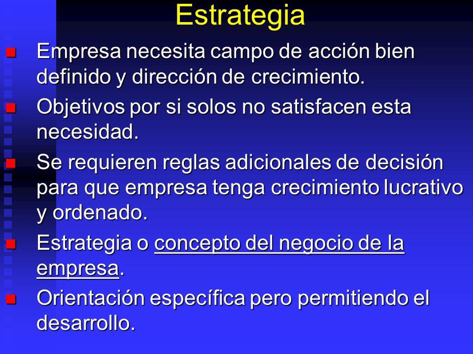Estrategia Empresa necesita campo de acción bien definido y dirección de crecimiento. Empresa necesita campo de acción bien definido y dirección de cr