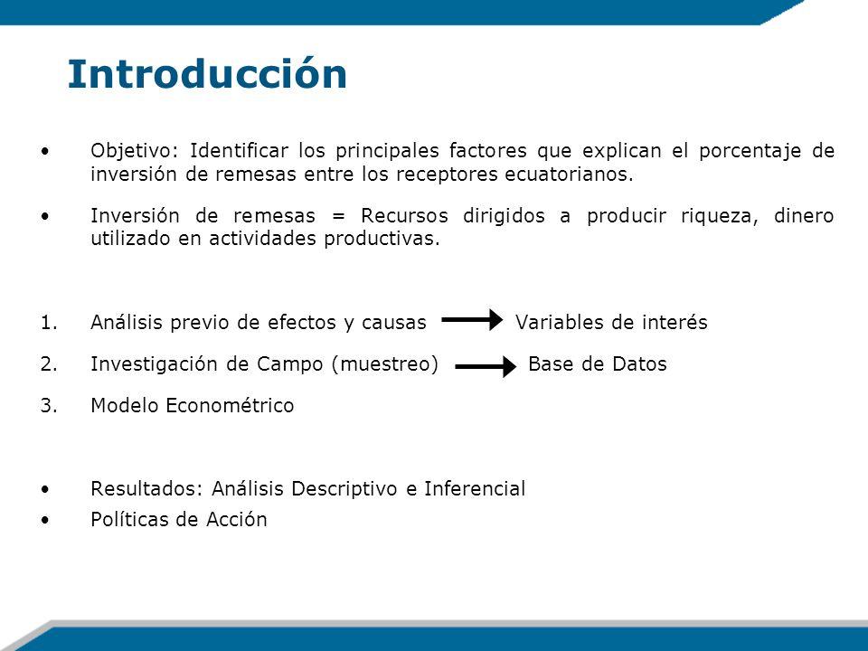Análisis Descriptivo Perfil Socioeconómico del Receptor de Remesas Nivel educativo –Instrucción superior al ecuatoriano promedio 2003 82% entre primaria y secundaria 18% en universidad INEC 50% primaria 10% universidad o más