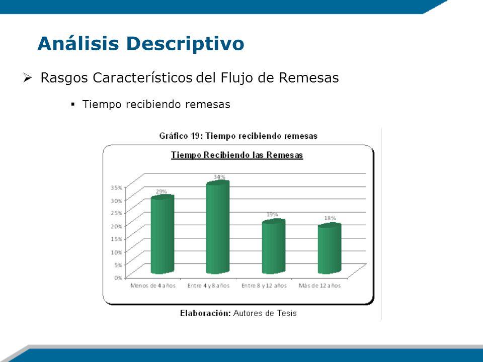 Análisis Descriptivo Rasgos Característicos del Flujo de Remesas Tiempo recibiendo remesas
