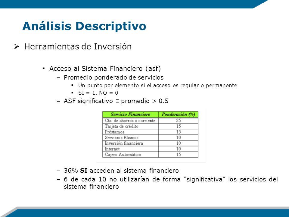 Análisis Descriptivo Herramientas de Inversión Acceso al Sistema Financiero (asf) –Promedio ponderado de servicios Un punto por elemento si el acceso