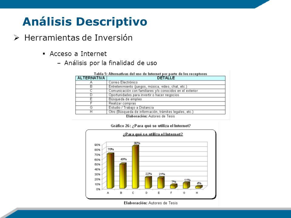 Análisis Descriptivo Herramientas de Inversión Acceso a Internet –Análisis por la finalidad de uso