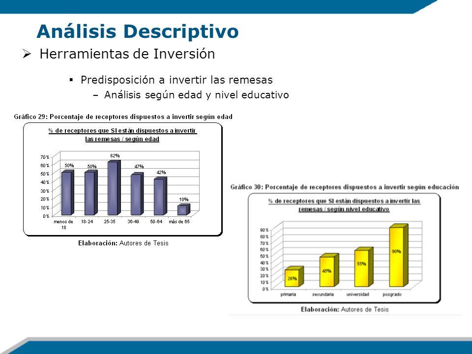 Análisis Descriptivo Herramientas de Inversión Predisposición a invertir las remesas –Análisis según edad y nivel educativo