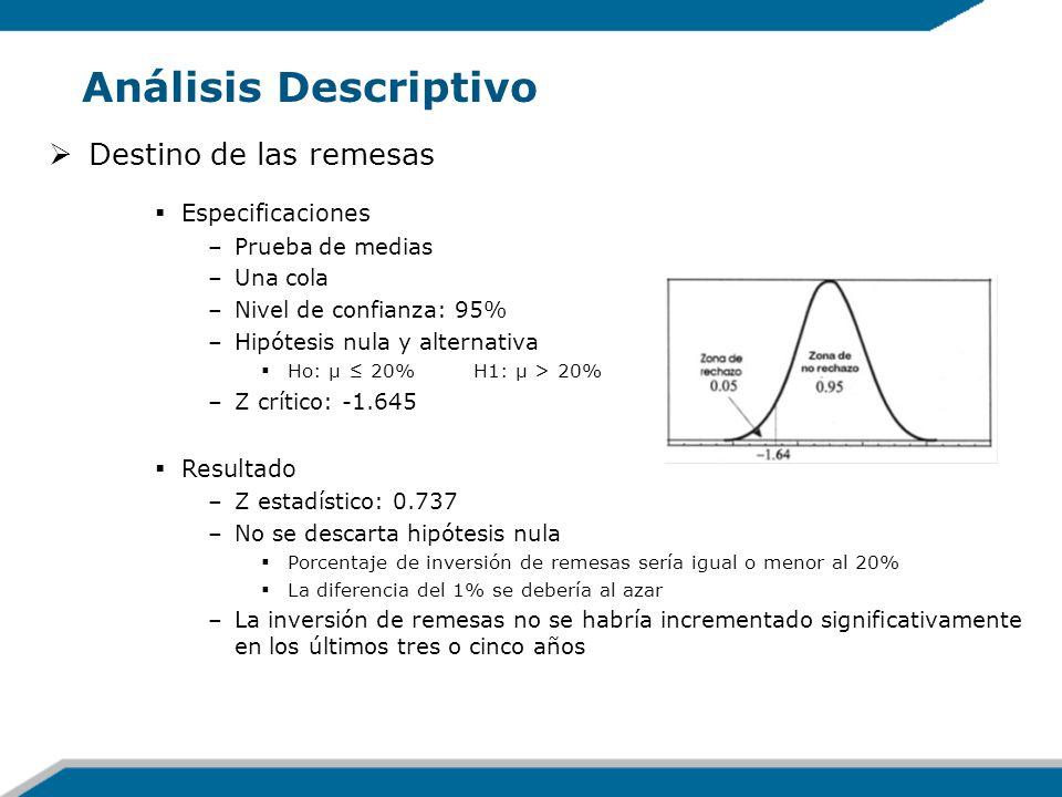 Análisis Descriptivo Destino de las remesas Especificaciones –Prueba de medias –Una cola –Nivel de confianza: 95% –Hipótesis nula y alternativa Ho: μ
