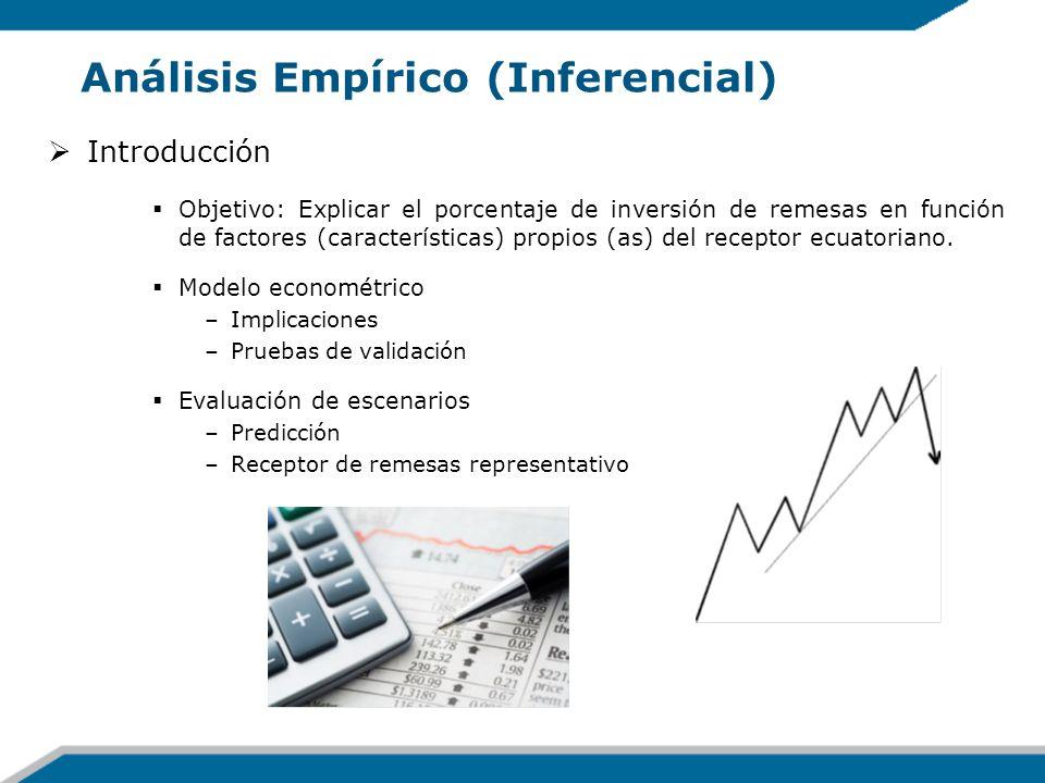 Análisis Empírico (Inferencial) Introducción Objetivo: Explicar el porcentaje de inversión de remesas en función de factores (características) propios