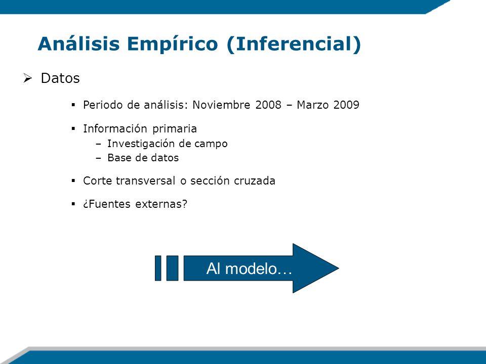 Análisis Empírico (Inferencial) Datos Periodo de análisis: Noviembre 2008 – Marzo 2009 Información primaria –Investigación de campo –Base de datos Cor