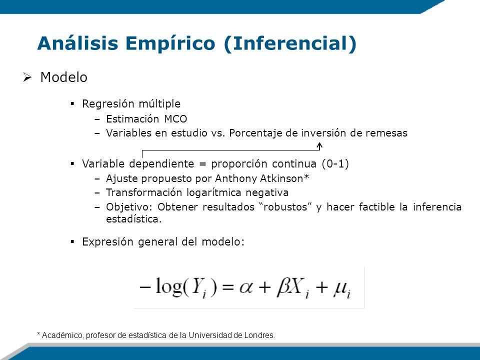 Análisis Empírico (Inferencial) Modelo Regresión múltiple –Estimación MCO –Variables en estudio vs. Porcentaje de inversión de remesas Variable depend