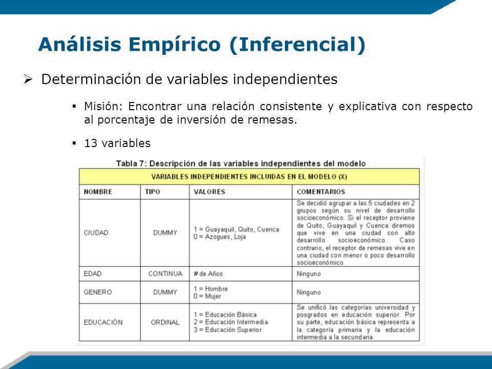 Análisis Empírico (Inferencial) Determinación de variables independientes Misión: Encontrar una relación consistente y explicativa con respecto al por