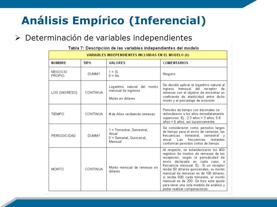 Análisis Empírico (Inferencial) Determinación de variables independientes