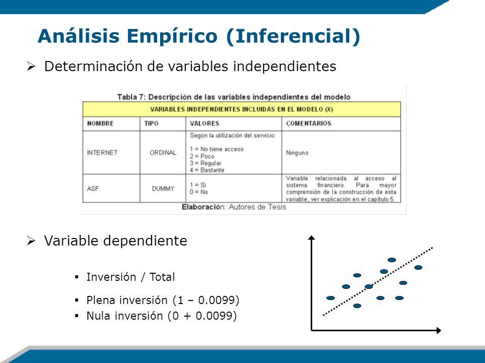 Análisis Empírico (Inferencial) Determinación de variables independientes Variable dependiente Inversión / Total Plena inversión (1 – 0.0099) Nula inv