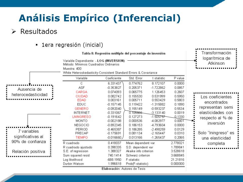Análisis Empírico (Inferencial) Resultados 1era regresión (inicial) Transformación logarítmica de Atkinson Ausencia de heterocedasticidad 7 variables