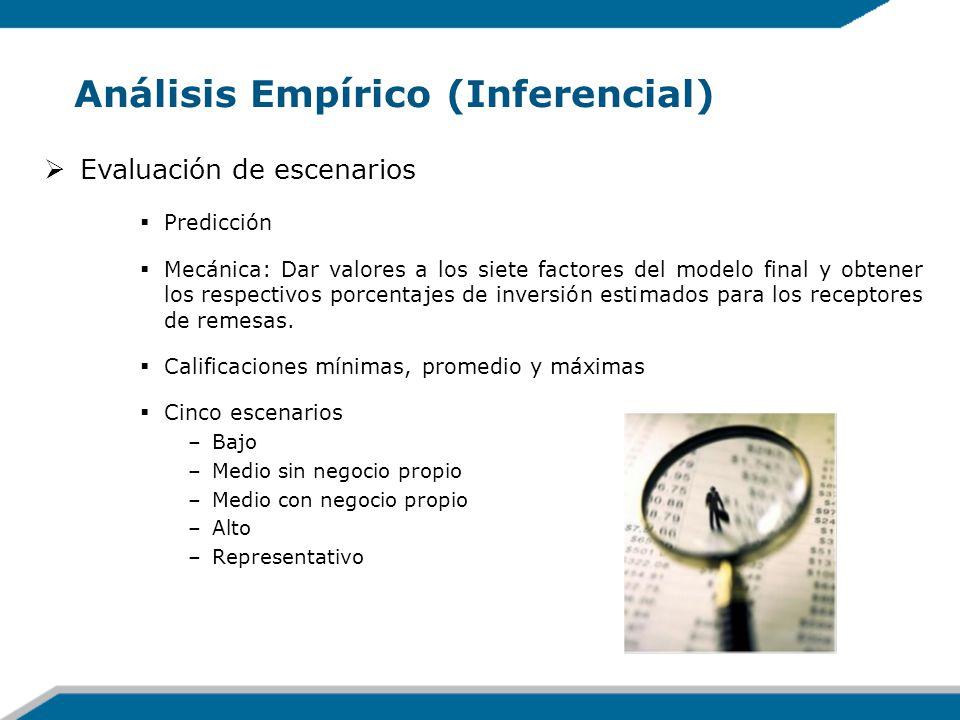 Análisis Empírico (Inferencial) Evaluación de escenarios Predicción Mecánica: Dar valores a los siete factores del modelo final y obtener los respecti