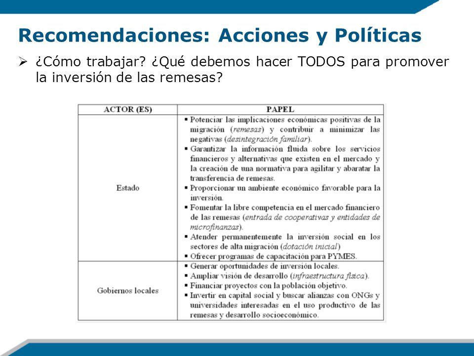 Recomendaciones: Acciones y Políticas ¿Cómo trabajar? ¿Qué debemos hacer TODOS para promover la inversión de las remesas?