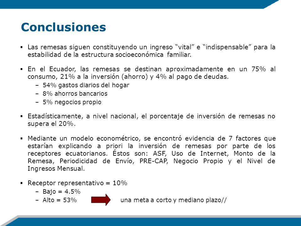Conclusiones Las remesas siguen constituyendo un ingreso vital e indispensable para la estabilidad de la estructura socioeconómica familiar. En el Ecu