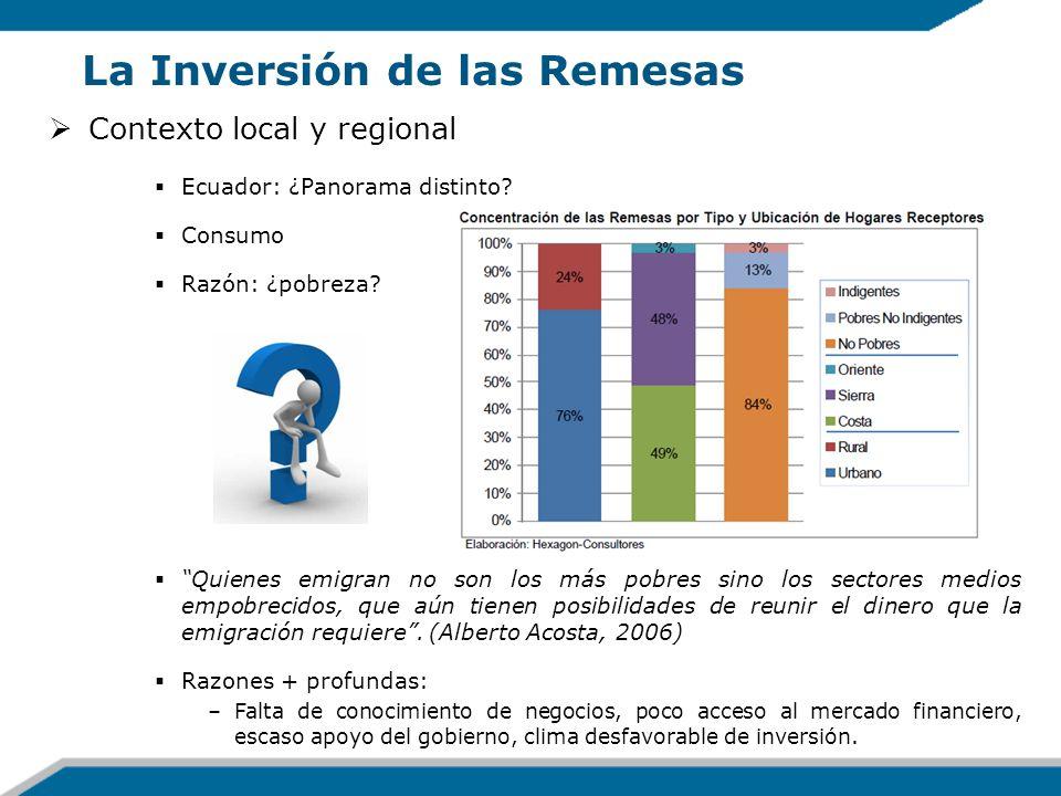 La Inversión de las Remesas Contexto local y regional Ecuador: ¿Panorama distinto? Consumo Razón: ¿pobreza? Quienes emigran no son los más pobres sino