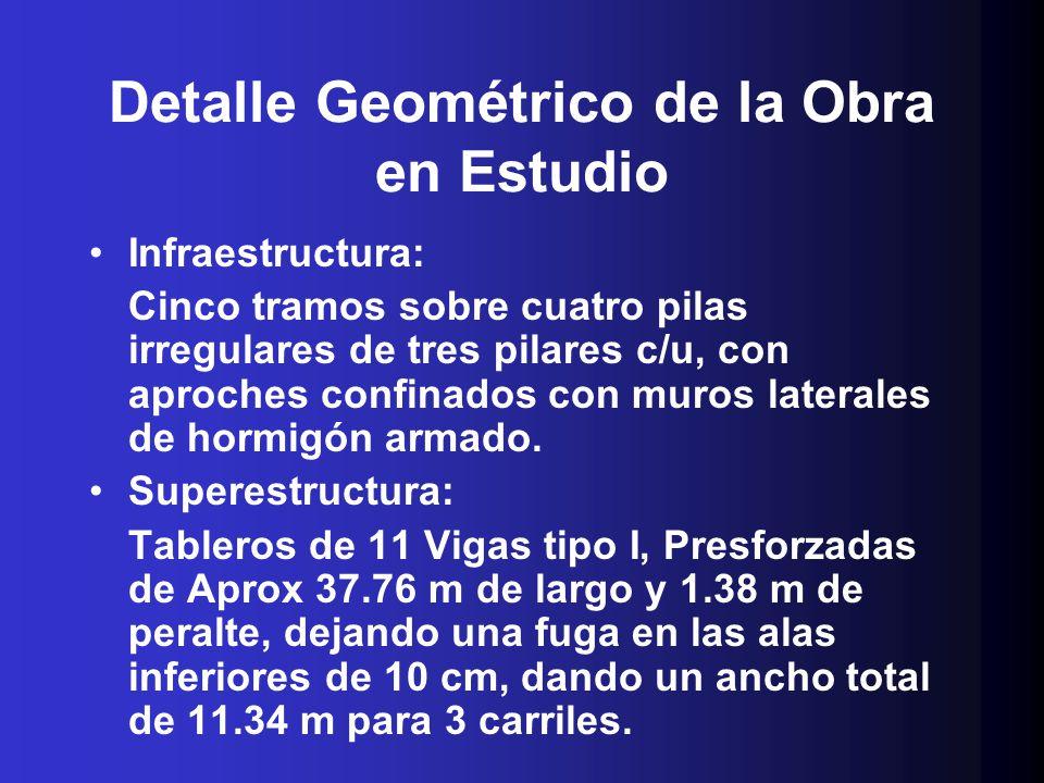ANÁLISIS DE LA OBRA Tipología Estructural Empleada Pórtico con vigas simplemente apoyadas, a semejanza de un pórtico con paredes armadas (dual system).