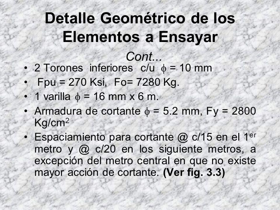 3.5. Detalle Geométrico de los Elementos a Ensayar Descripción Geométrica: Longitud = 7.2 metros, Peralte = 30 cm Ancho superior = 12.5 cm. Ancho infe