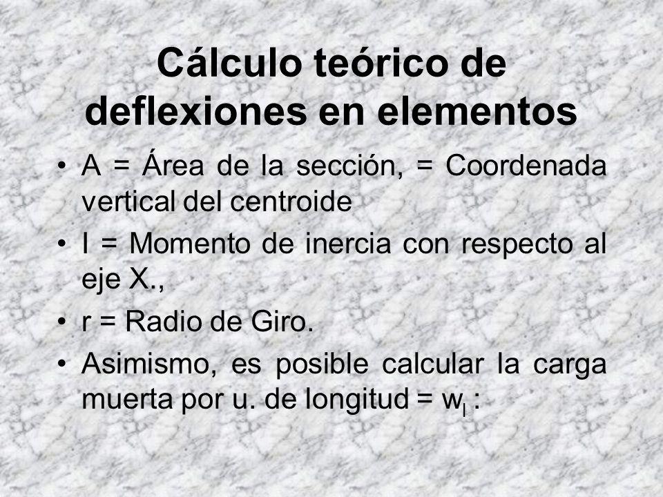 Detalle Geométrico de los Elementos a Ensayar Cont... 2 Torones inferiores c/u = 10 mm Fpu = 270 Ksi, Fo= 7280 Kg. 1 varilla = 16 mm x 6 m. Armadura d