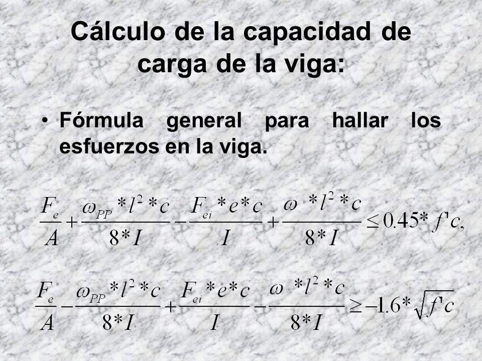 Fórmula deflexión máxima dirigida hacia abajo.