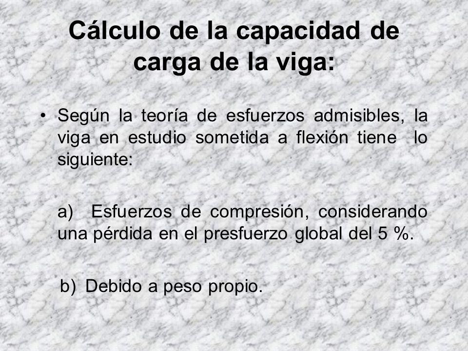 Cálculo de la capacidad de carga de la viga: Fórmula general para hallar los esfuerzos en la viga.