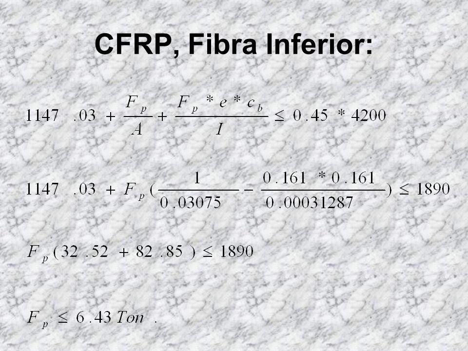 CFRP, Fibra Superior