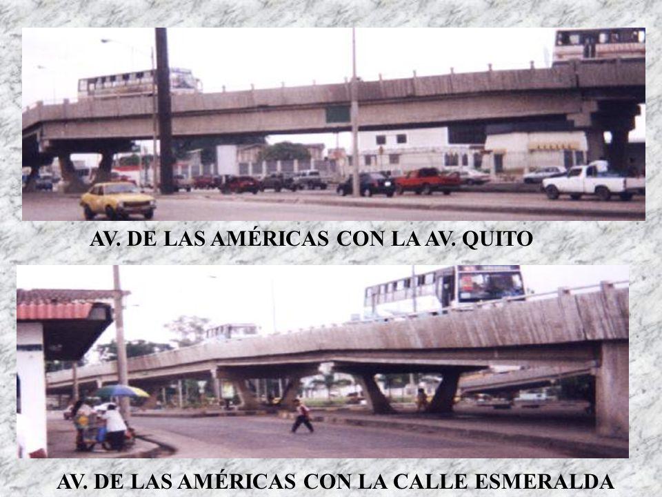 AV. DE LAS AMÉRICAS Y LOS RIOS TABLERO