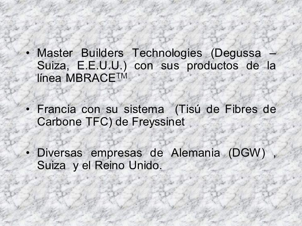 Guías de Diseño de Reforzamiento Estructural Normas de Diseño Comerciales Empresas internacionales, fabricantes de las FRP, basados en sus experiencia