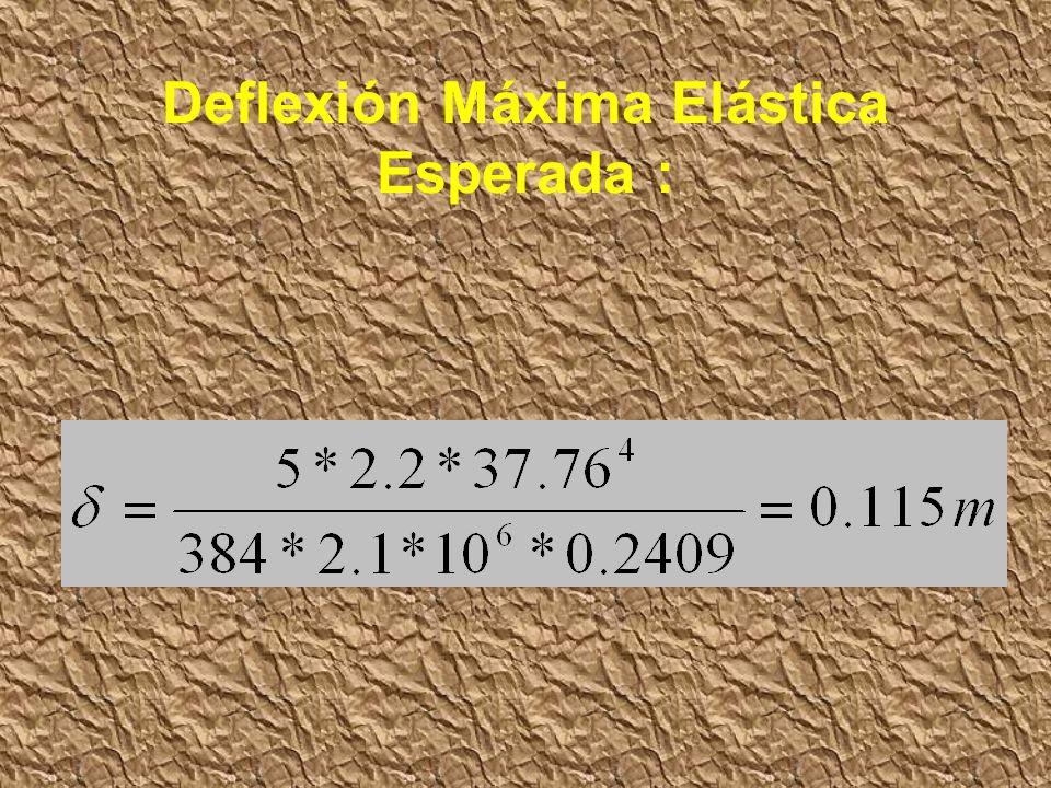 3.3. Análisis y Evaluación de Deflexiones y Posibles Niveles de Presfuerzo Obtención de flecha elástica máxima para 1 viga: Longitud del claro = L = 3