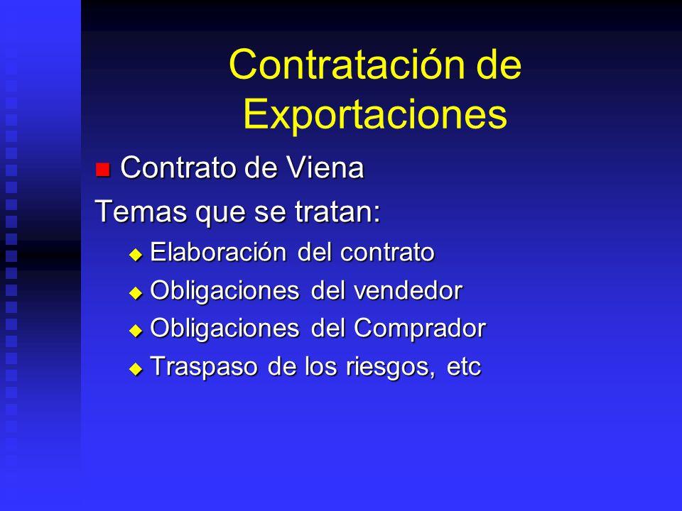 Contratación de Exportaciones Contrato de Viena Contrato de Viena Temas que se tratan: Elaboración del contrato Elaboración del contrato Obligaciones