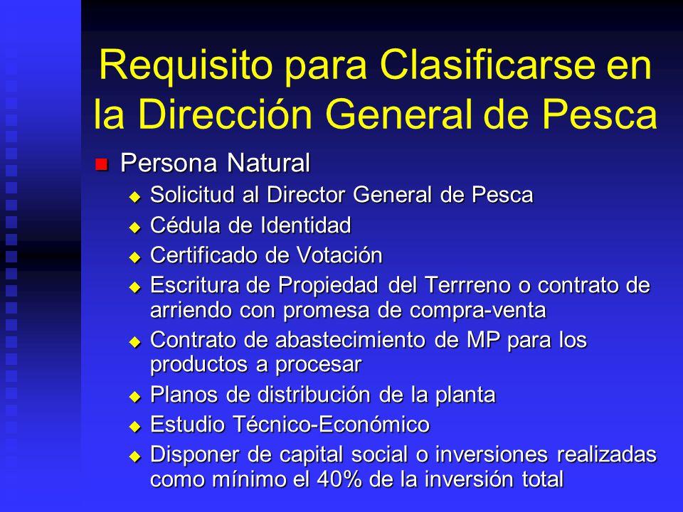 Requisito para Clasificarse en la Dirección General de Pesca Persona Natural Persona Natural Solicitud al Director General de Pesca Solicitud al Direc