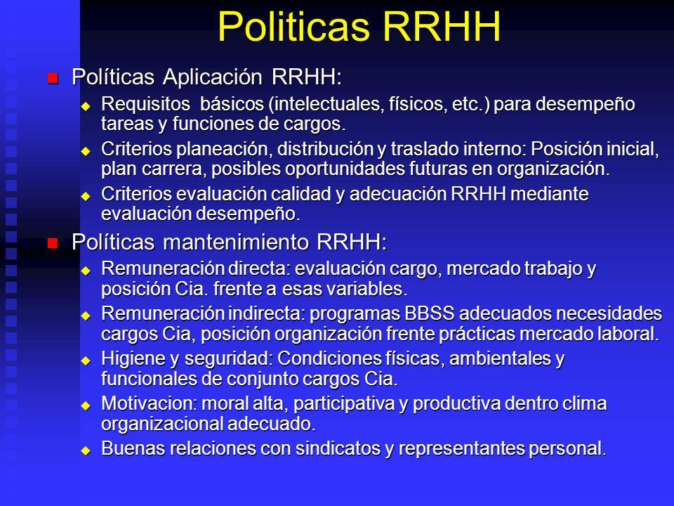 Politicas RRHH Políticas Aplicación RRHH: Políticas Aplicación RRHH: Requisitos básicos (intelectuales, físicos, etc.) para desempeño tareas y funciones de cargos.