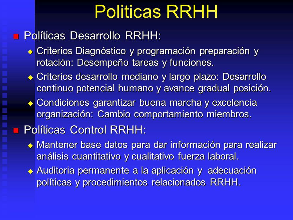 Politicas RRHH Políticas Desarrollo RRHH: Políticas Desarrollo RRHH: Criterios Diagnóstico y programación preparación y rotación: Desempeño tareas y f
