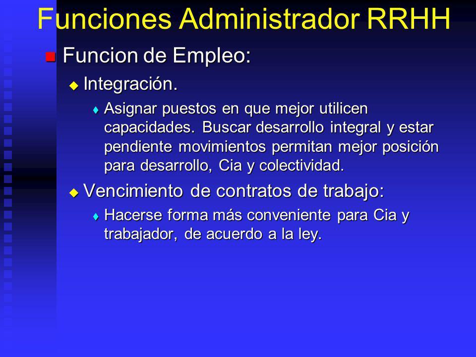 Funciones Administrador RRHH Funcion de Empleo: Funcion de Empleo: Integración. Integración. Asignar puestos en que mejor utilicen capacidades. Buscar