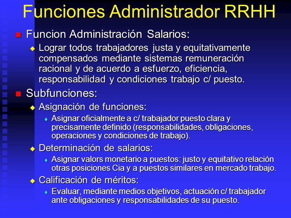 Funciones Administrador RRHH Funcion Administración Salarios: Funcion Administración Salarios: Lograr todos trabajadores justa y equitativamente compensados mediante sistemas remuneración racional y de acuerdo a esfuerzo, eficiencia, responsabilidad y condiciones trabajo c/ puesto.