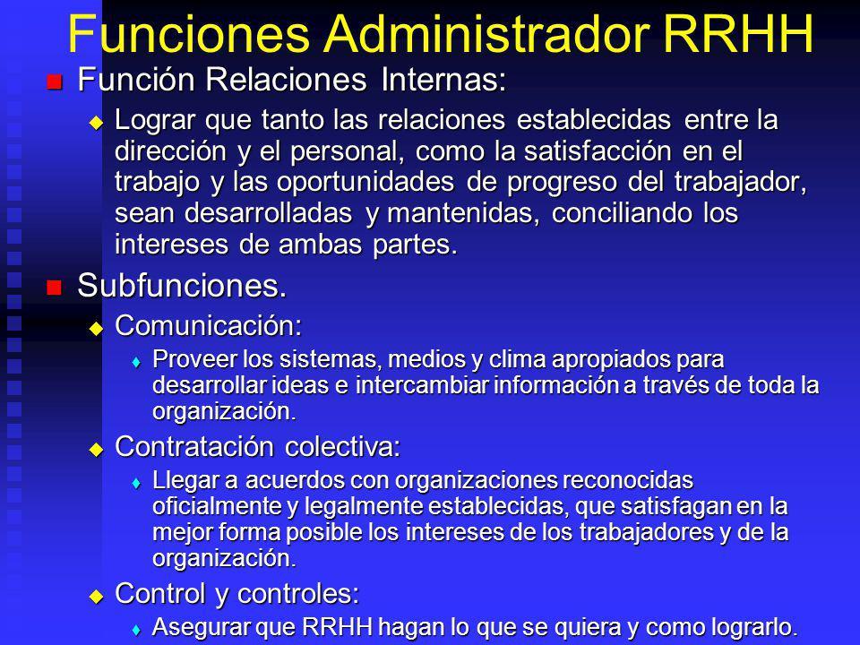 Funciones Administrador RRHH Función Relaciones Internas: Función Relaciones Internas: Lograr que tanto las relaciones establecidas entre la dirección