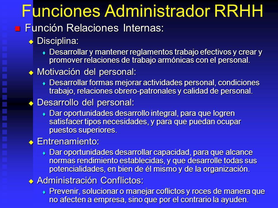 Funciones Administrador RRHH Función Relaciones Internas: Función Relaciones Internas: Disciplina: Disciplina: Desarrollar y mantener reglamentos trabajo efectivos y crear y promover relaciones de trabajo armónicas con el personal.