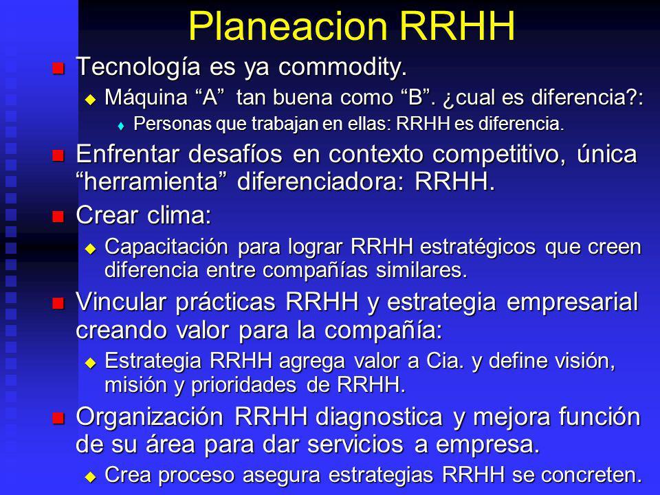 Planeacion RRHH Tecnología es ya commodity. Tecnología es ya commodity. Máquina A tan buena como B. ¿cual es diferencia?: Máquina A tan buena como B.