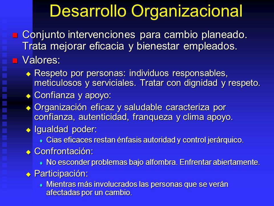 Desarrollo Organizacional Conjunto intervenciones para cambio planeado. Trata mejorar eficacia y bienestar empleados. Conjunto intervenciones para cam