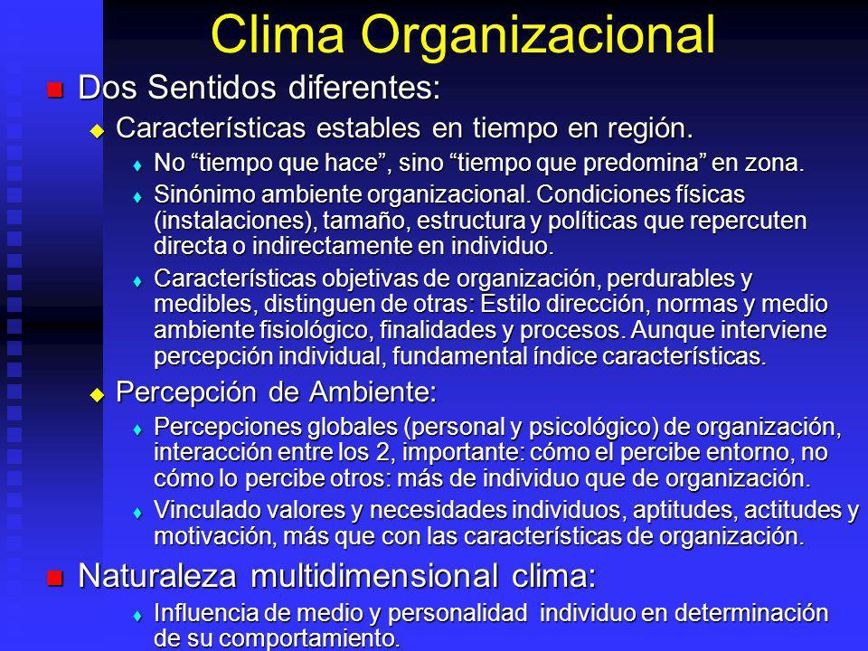 Clima Organizacional Dos Sentidos diferentes: Dos Sentidos diferentes: Características estables en tiempo en región. Características estables en tiemp