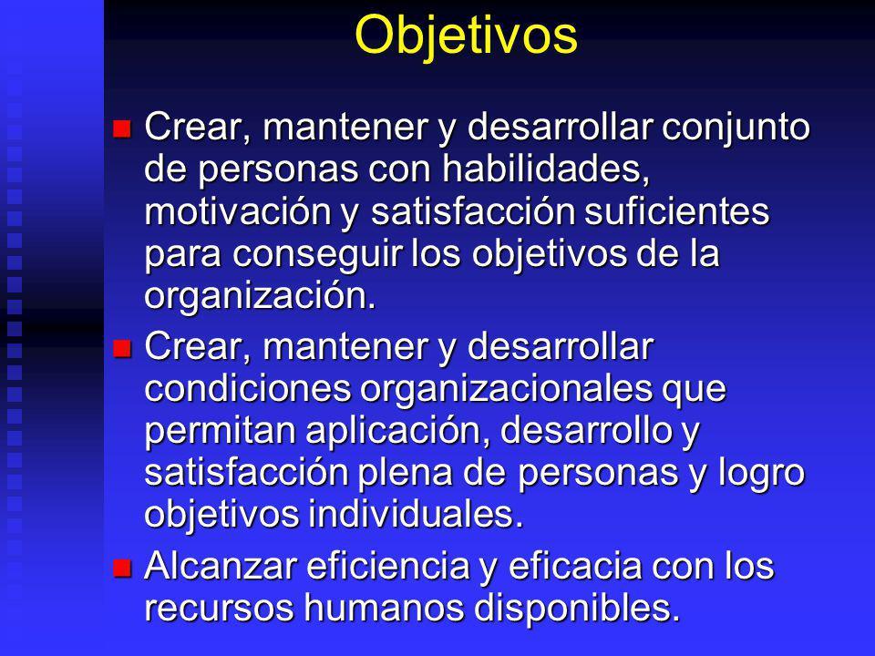 Objetivos Crear, mantener y desarrollar conjunto de personas con habilidades, motivación y satisfacción suficientes para conseguir los objetivos de la organización.