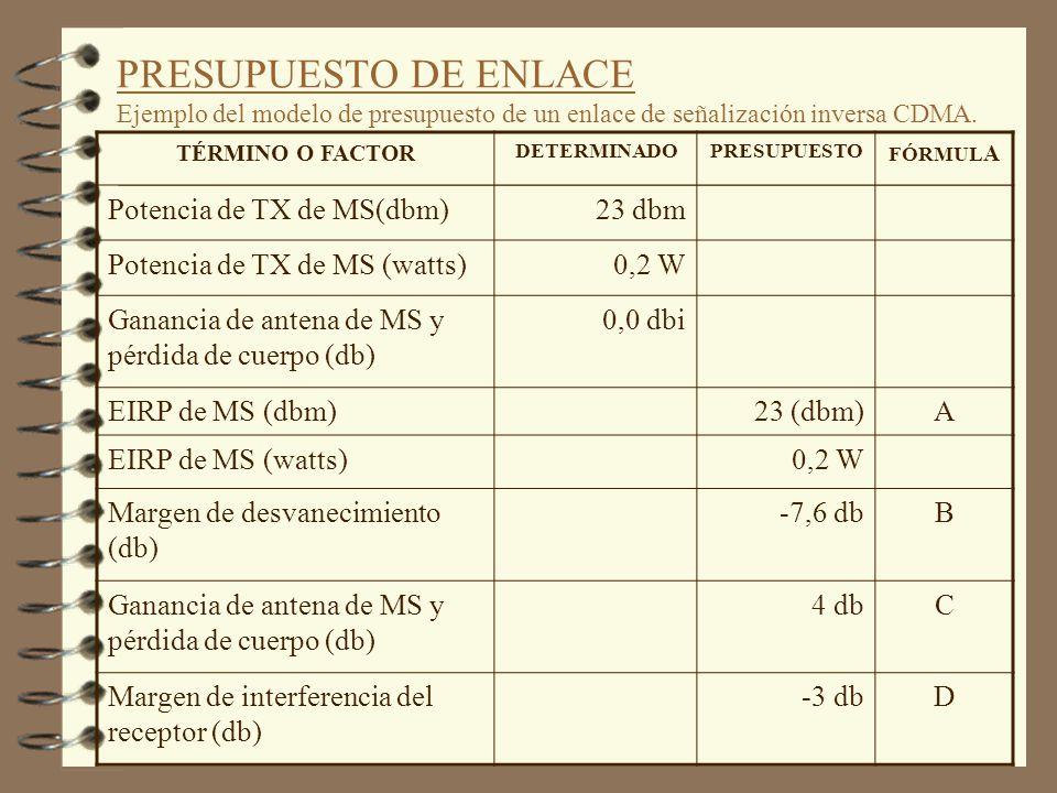 PRESUPUESTO DE ENLACE Ejemplo del modelo de presupuesto de un enlace de señalización directa CDMA. TÉRMINO O FACTORDETERMINADOPRESUPUESTOFÓRMULA Marge