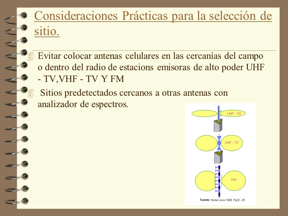 Consideraciones Prácticas para la selección de sitio. 4 Evitar las redes direccionales de AM 4 Evitar estaciones AM no direccionales