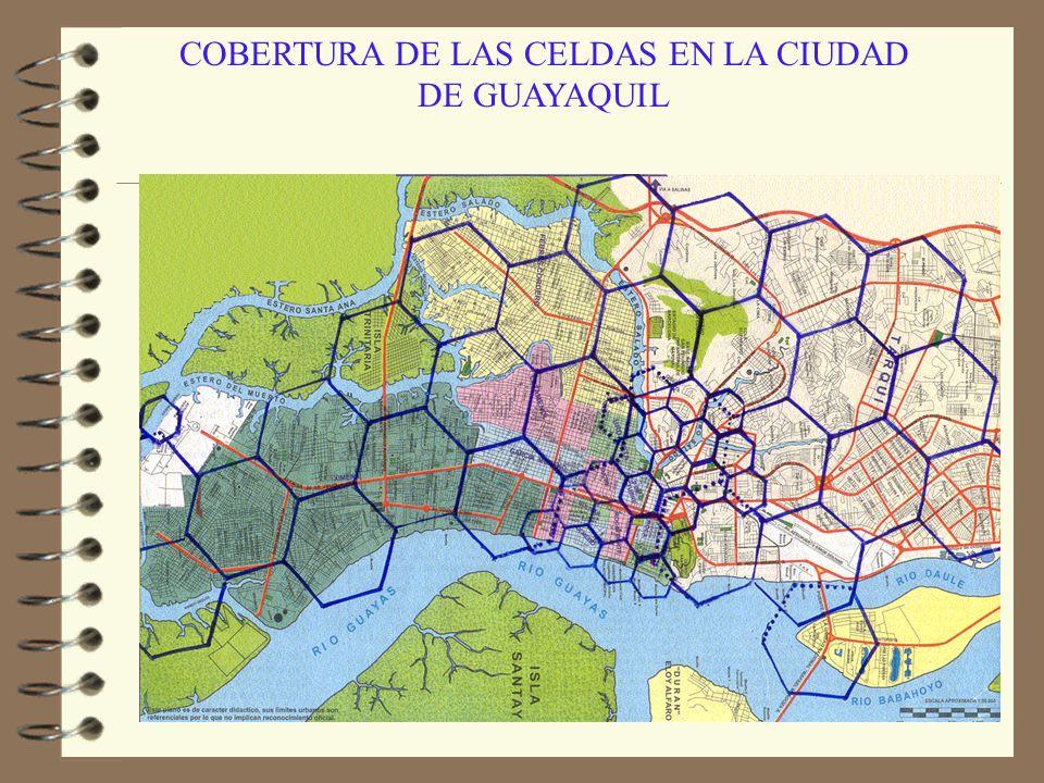 TABLA DE RESULTADOS POTENCIAS Área urbana densamente poblada22,01 dbm = 158mW Área urbana de población media19,01 dbm = 79mW Área suburbana densamente