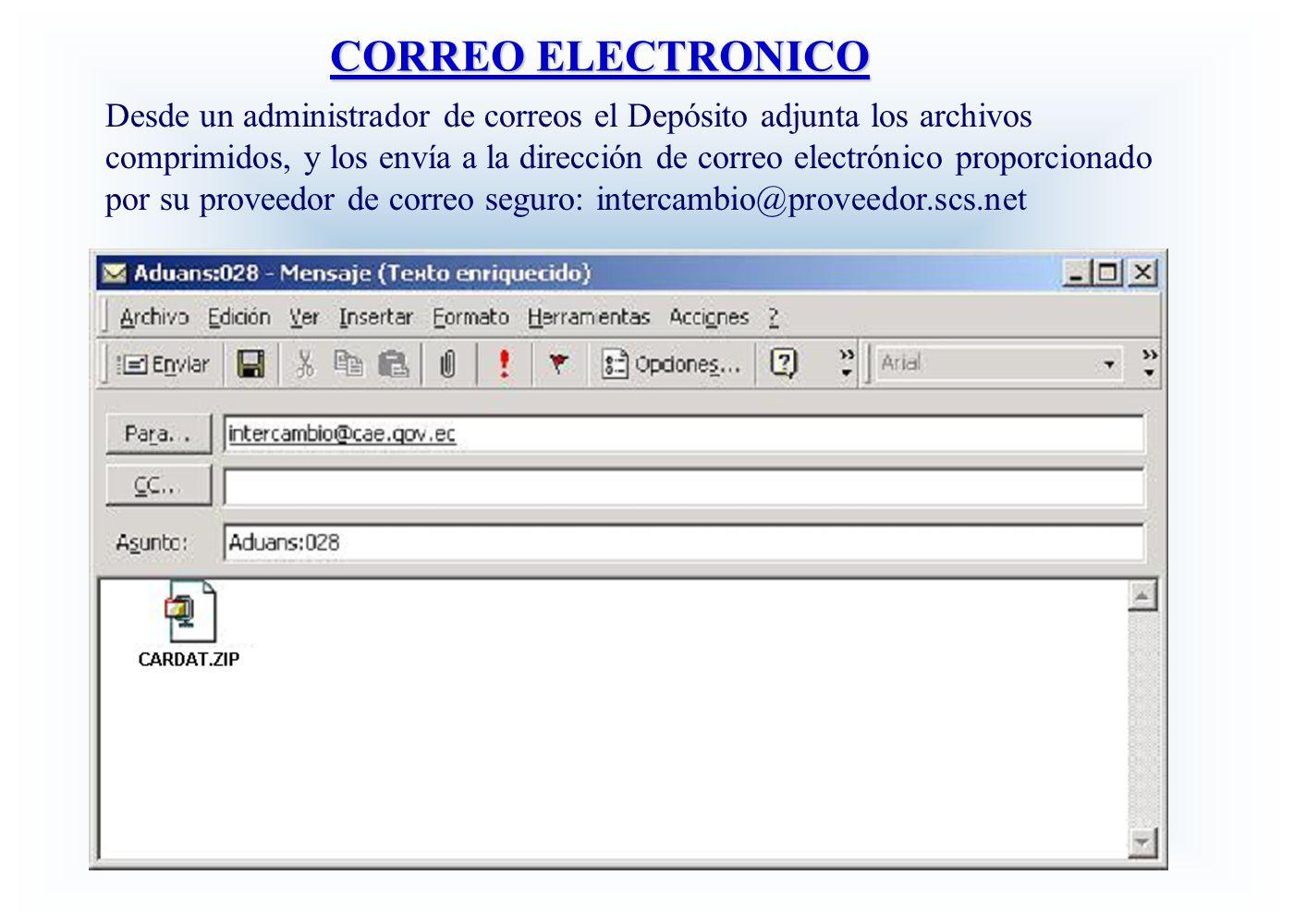 CORREO ELECTRONICO Desde un administrador de correos el Depósito adjunta los archivos comprimidos, y los envía a la dirección de correo electrónico pr