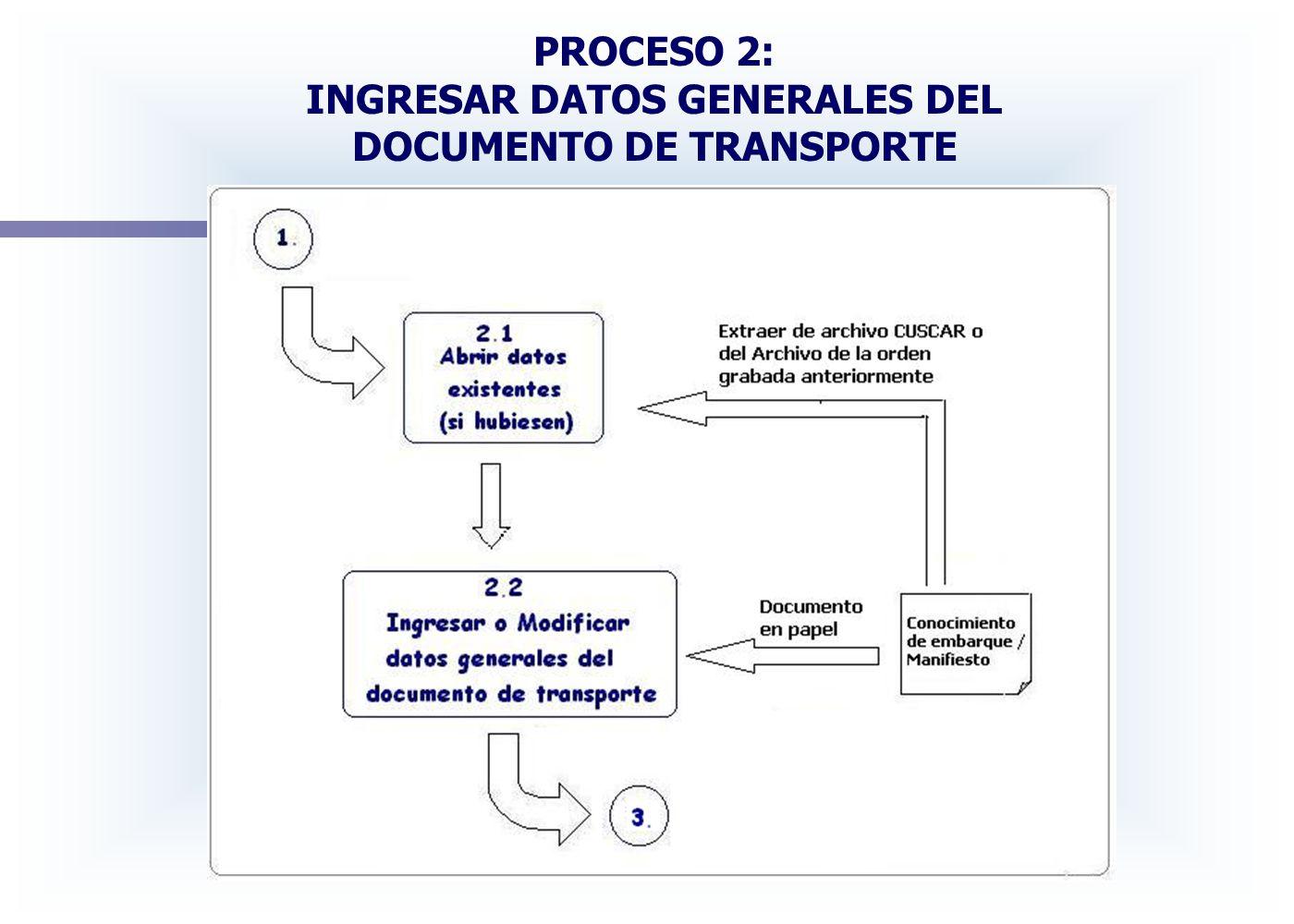 PROCESO 2: INGRESAR DATOS GENERALES DEL DOCUMENTO DE TRANSPORTE