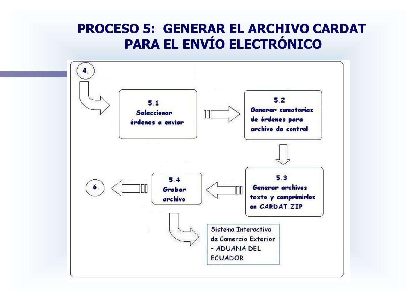 PROCESO 5: GENERAR EL ARCHIVO CARDAT PARA EL ENVÍO ELECTRÓNICO