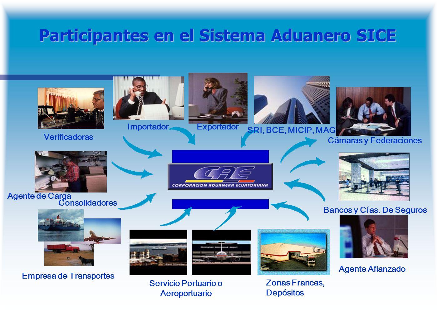 Participantes en el Sistema Aduanero SICE Importador Verificadoras Consolidadores Empresa de Transportes Servicio Portuario o Aeroportuario Zonas Fran