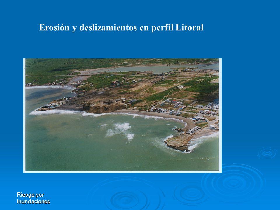 Riesgo por Inundaciones Erosión y deslizamientos en perfil Litoral
