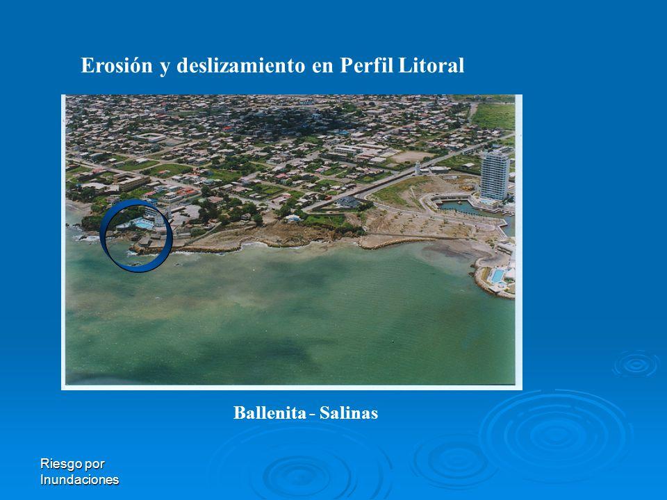 Riesgo por Inundaciones Erosión y deslizamiento en Perfil Litoral Ballenita - Salinas