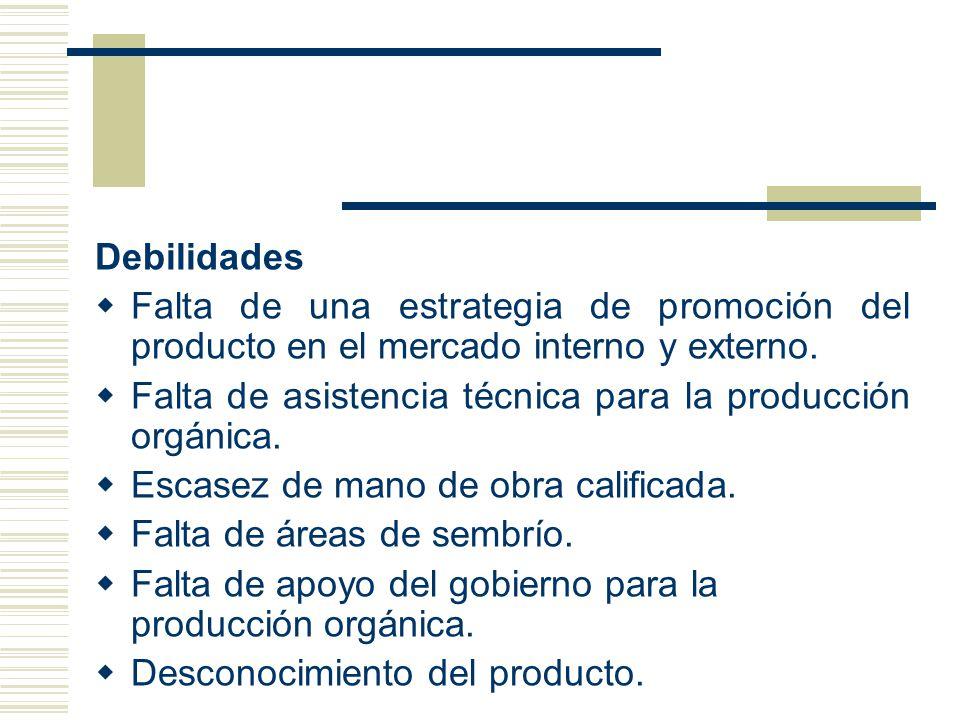 Debilidades Falta de una estrategia de promoción del producto en el mercado interno y externo. Falta de asistencia técnica para la producción orgánica